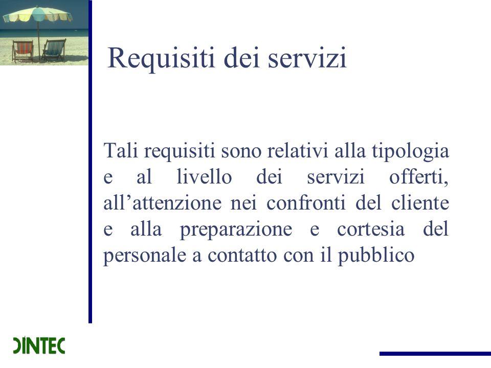 Requisiti dei servizi Tali requisiti sono relativi alla tipologia e al livello dei servizi offerti, allattenzione nei confronti del cliente e alla pre