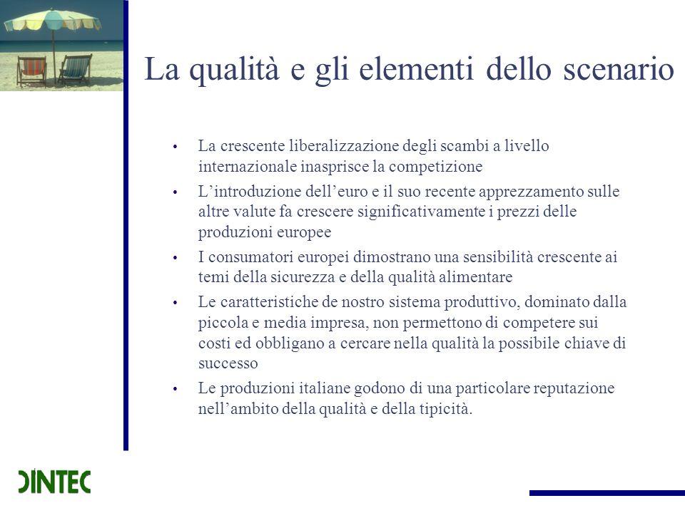 La qualità e gli elementi dello scenario La crescente liberalizzazione degli scambi a livello internazionale inasprisce la competizione Lintroduzione