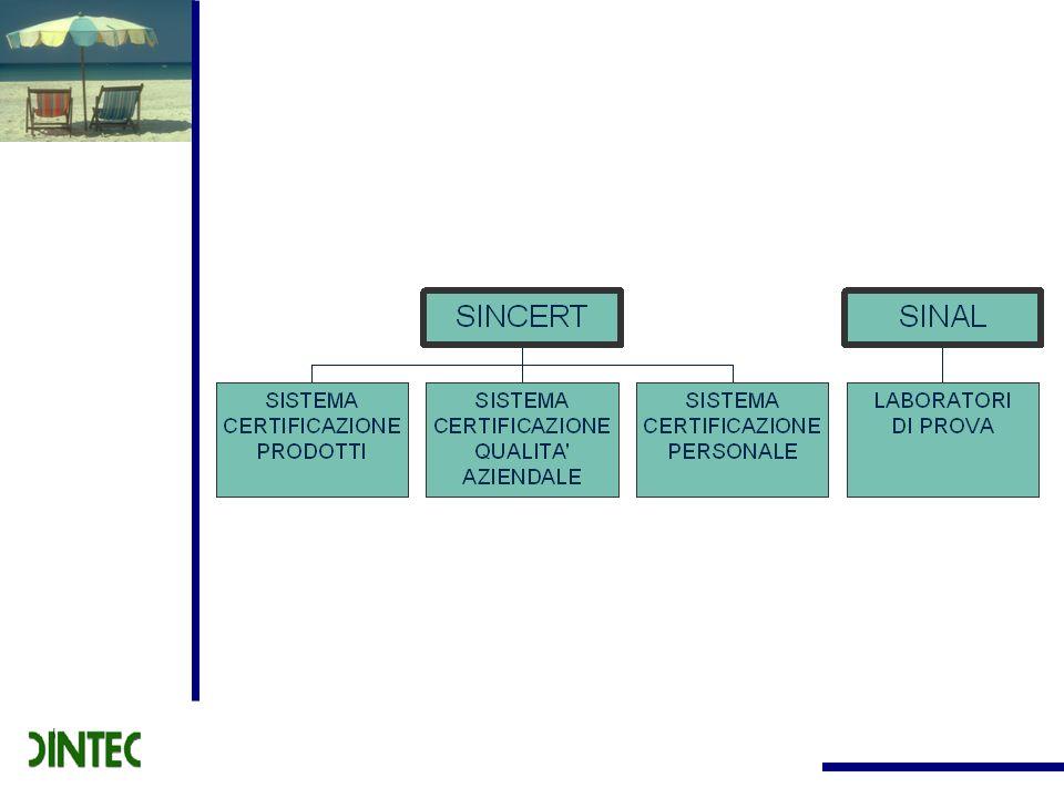 Modalità di valutazione delle aziende I parametri di valutazione sono di due tipi: riscontri acquisibili per via documentale; riscontri acquisibili tramite visite sul campo.