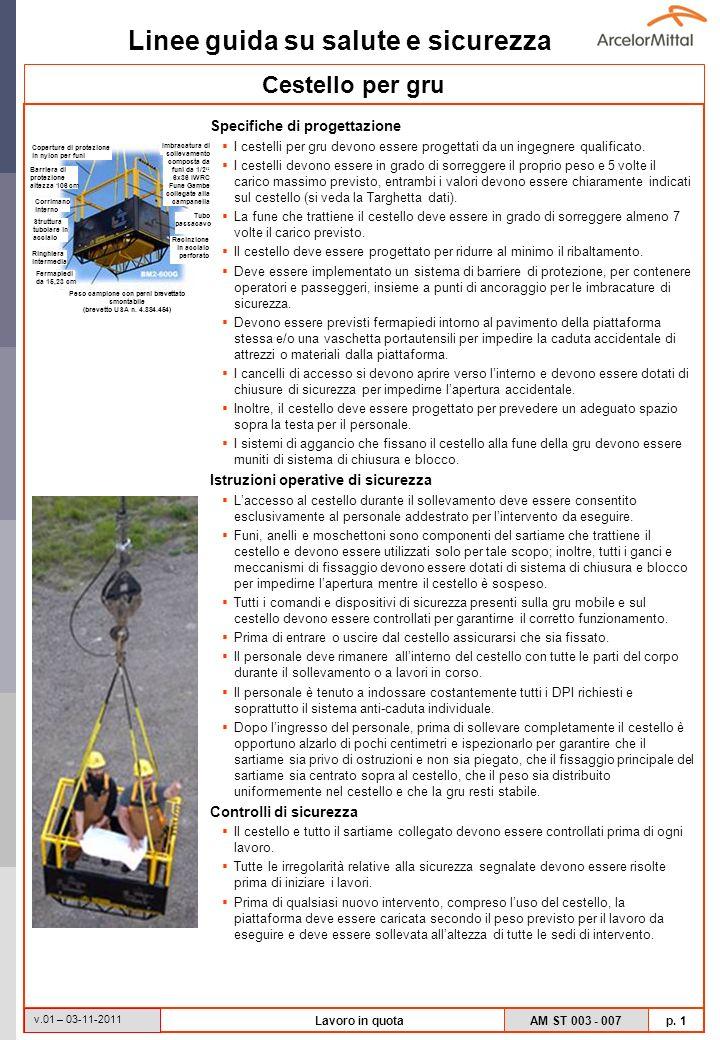 Linee guida su salute e sicurezza AM ST 003 - 007 p. 1 v.01 – 03-11-2011 Lavoro in quota Specifiche di progettazione I cestelli per gru devono essere