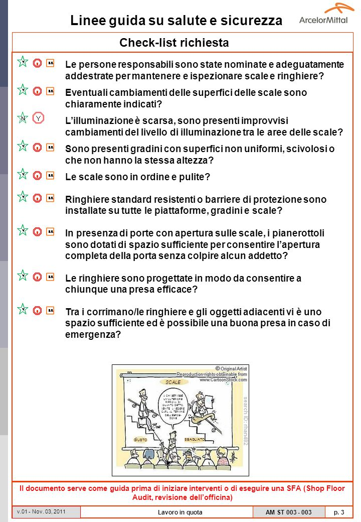 Linee guida su salute e sicurezza AM ST 003 - 003 p. 3 v.01 - Nov. 03, 2011 Lavoro in quota Check-list richiesta Il documento serve come guida prima d