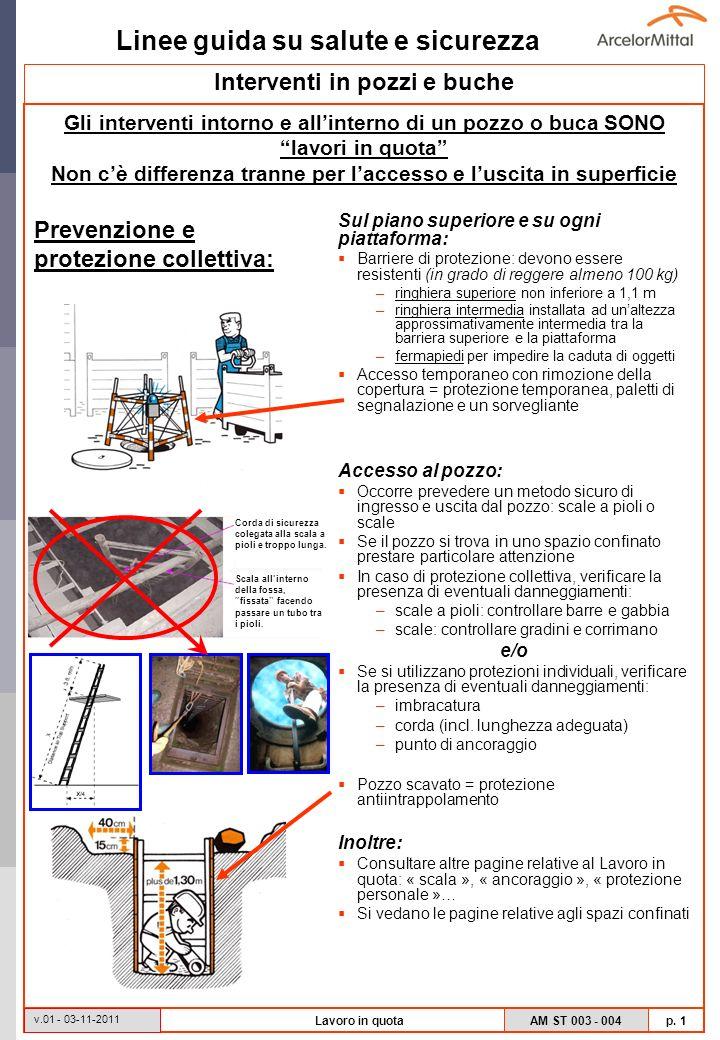 Linee guida su salute e sicurezza AM ST 003 - 004 p. 1 v.01 - 03-11-2011 Lavoro in quota Interventi in pozzi e buche Gli interventi intorno e allinter