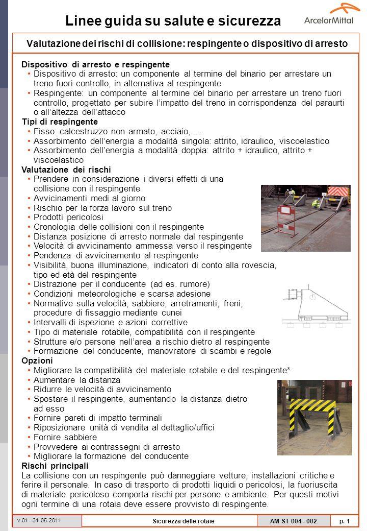 Linee guida su salute e sicurezza AM ST 004 - 002 p.