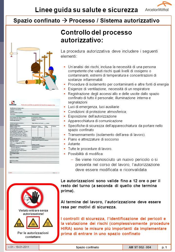 Linee guida su salute e sicurezza AM ST 002 - 004 p. 1 v.01 - 19-01-2011 Spazio confinato Controllo del processo autorizzativo: La procedura autorizza