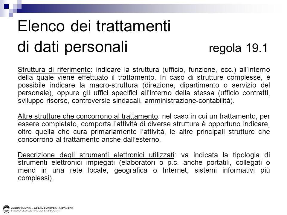 LUCERNA IURIS – LEGAL EUROPEAN NETWORK STUDIO LEGALE MAGLIO E ASSOCIATI Elenco dei trattamenti di dati personali regola 19.1 Struttura di riferimento:
