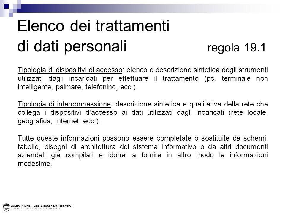 LUCERNA IURIS – LEGAL EUROPEAN NETWORK STUDIO LEGALE MAGLIO E ASSOCIATI Elenco dei trattamenti di dati personali regola 19.1 Tipologia di dispositivi