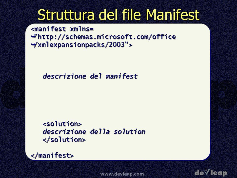 www.devleap.com <manifest xmlns= http://schemas.microsoft.com/office http://schemas.microsoft.com/office /xmlexpansionpacks/2003 >/xmlexpansionpacks/2003 ></manifest> <manifest xmlns= http://schemas.microsoft.com/office http://schemas.microsoft.com/office /xmlexpansionpacks/2003 >/xmlexpansionpacks/2003 ></manifest> Struttura del file Manifest <manifest xmlns= http://schemas.microsoft.com/office http://schemas.microsoft.com/office /xmlexpansionpacks/2003 >/xmlexpansionpacks/2003 > descrizione del manifest <solution> descrizione della solution </solution></manifest> <manifest xmlns= http://schemas.microsoft.com/office http://schemas.microsoft.com/office /xmlexpansionpacks/2003 >/xmlexpansionpacks/2003 > descrizione del manifest <solution> descrizione della solution </solution></manifest>
