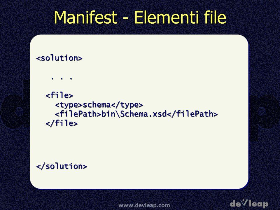 www.devleap.com Manifest - Elementi file <solution>...