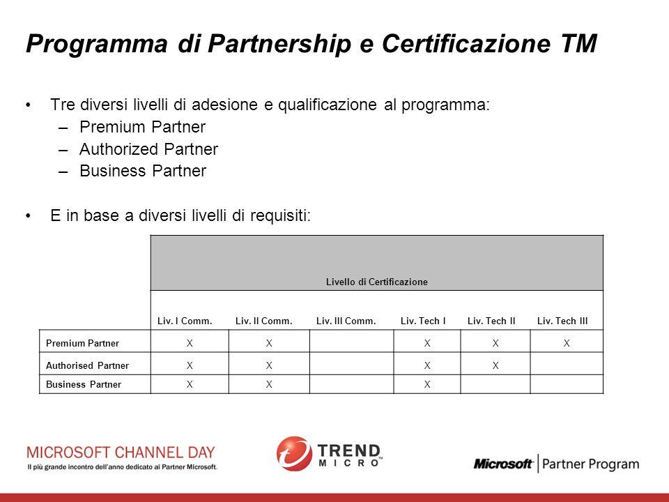 Programma Partner Trend Micro e per il canale