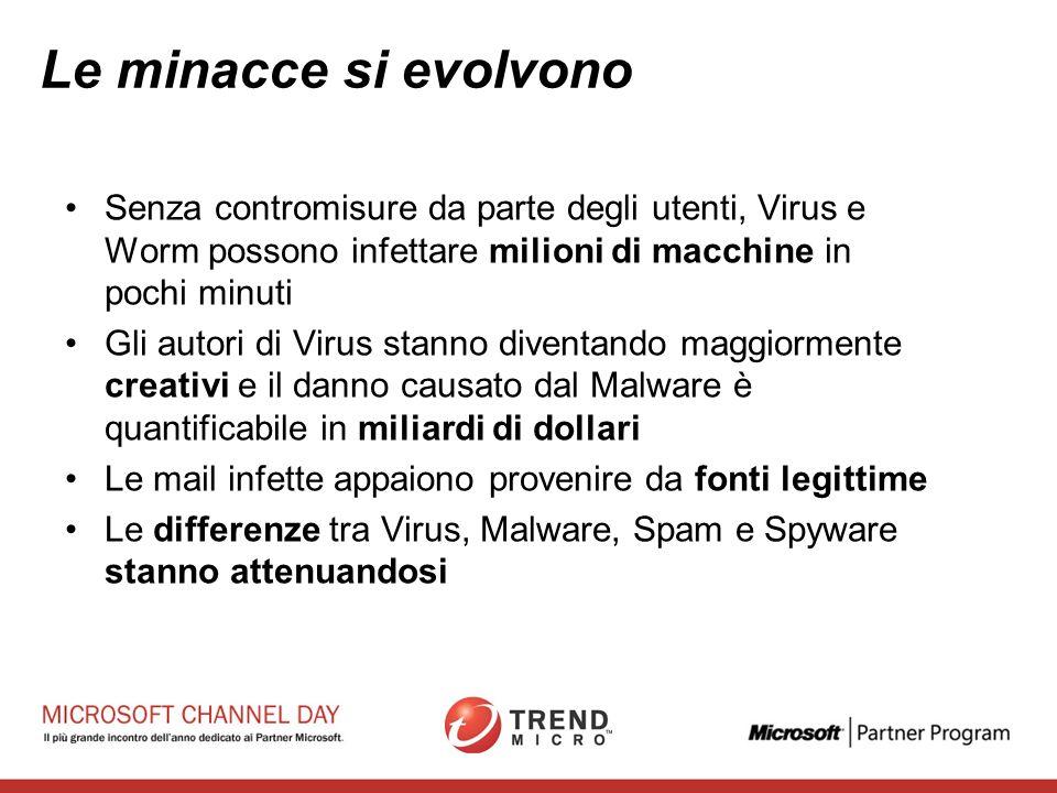 Il problema dei Virus peggiora costantemente Numero di pattern rilevati 2003: SQLSlammer Rosso, Lovegate Giallo, Mydoom Giallo, MSBlaster Rosso, Sobig