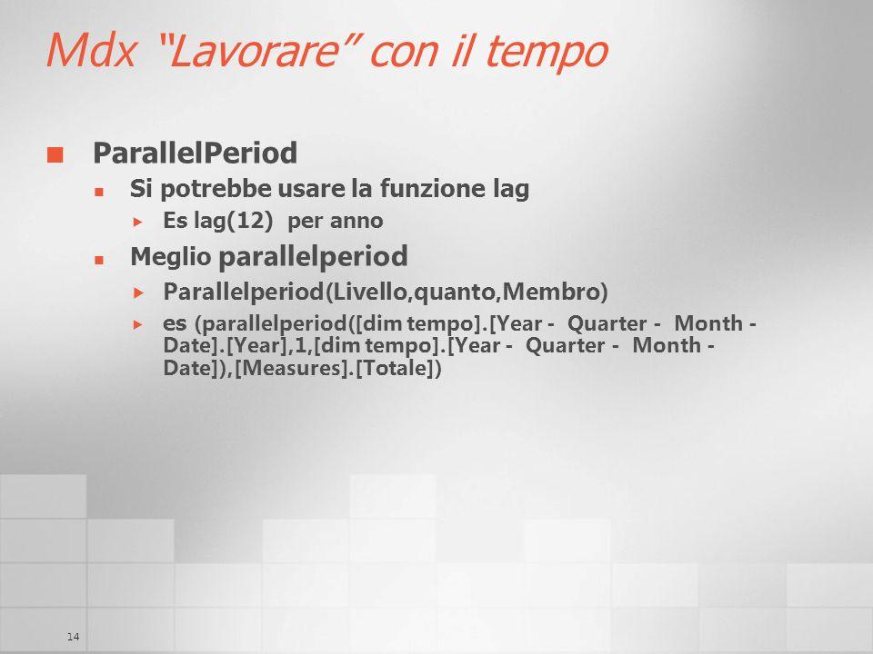 14 Mdx Lavorare con il tempo ParallelPeriod Si potrebbe usare la funzione lag Es lag(12) per anno Meglio parallelperiod Parallelperiod(Livello,quanto,