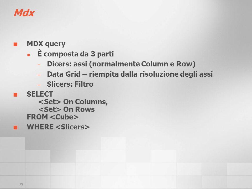 19 Mdx MDX query È composta da 3 parti – Dicers: assi (normalmente Column e Row) – Data Grid – riempita dalla risoluzione degli assi – Slicers: Filtro