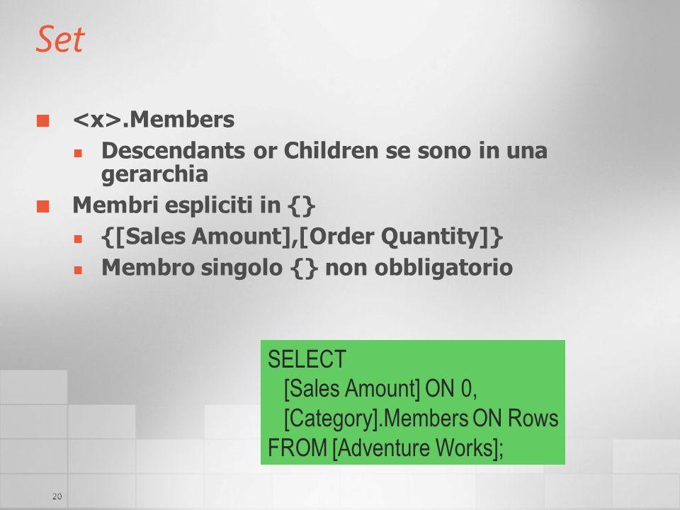 20 Set.Members Descendants or Children se sono in una gerarchia Membri espliciti in {} {[Sales Amount],[Order Quantity]} Membro singolo {} non obbliga