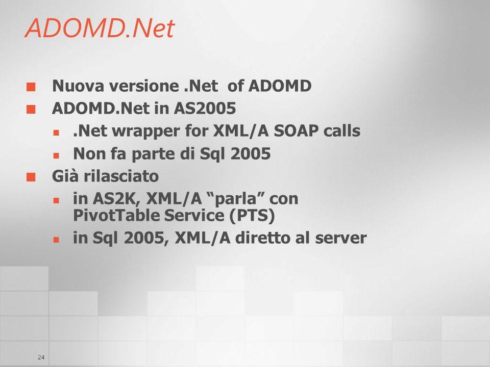 24 ADOMD.Net Nuova versione.Net of ADOMD ADOMD.Net in AS2005.Net wrapper for XML/A SOAP calls Non fa parte di Sql 2005 Già rilasciato in AS2K, XML/A p