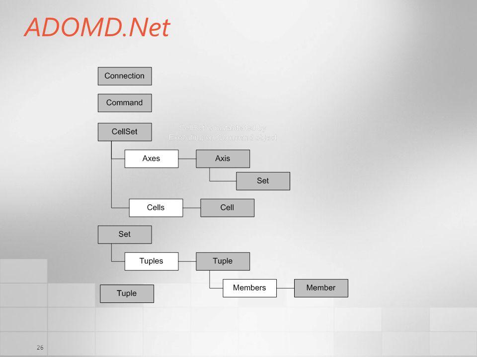 26 ADOMD.Net