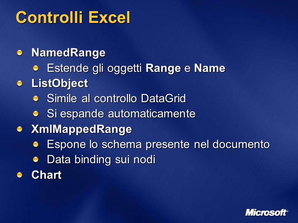 Controlli Excel NamedRange Estende gli oggetti Range e Name ListObject Simile al controllo DataGrid Si espande automaticamente XmlMappedRange Espone lo schema presente nel documento Data binding sui nodi Chart