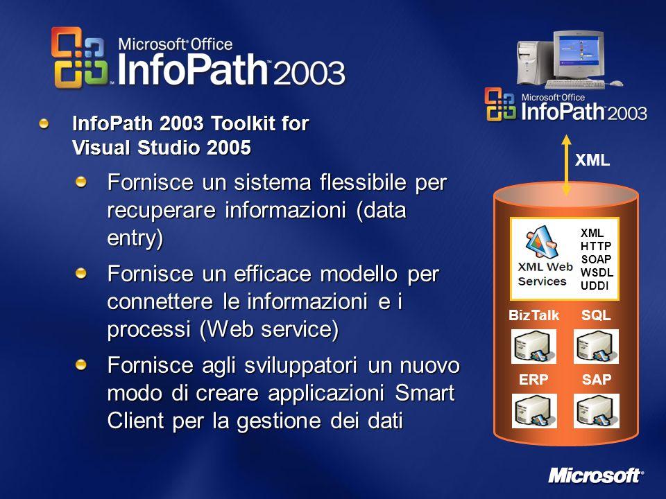 XML HTTP SOAP WSDL UDDI BizTalkSQL ERPSAP XML InfoPath 2003 Toolkit for Visual Studio 2005 Fornisce un sistema flessibile per recuperare informazioni (data entry) Fornisce un efficace modello per connettere le informazioni e i processi (Web service) Fornisce agli sviluppatori un nuovo modo di creare applicazioni Smart Client per la gestione dei dati