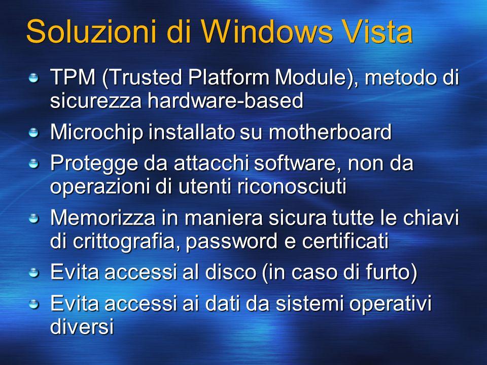 Soluzioni di Windows Vista TPM (Trusted Platform Module), metodo di sicurezza hardware-based Microchip installato su motherboard Protegge da attacchi