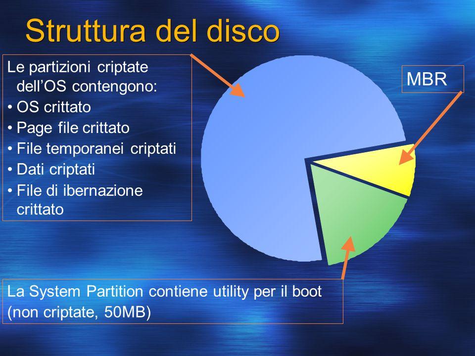 Struttura del disco Le partizioni criptate dellOS contengono: OS crittato Page file crittato File temporanei criptati Dati criptati File di ibernazion