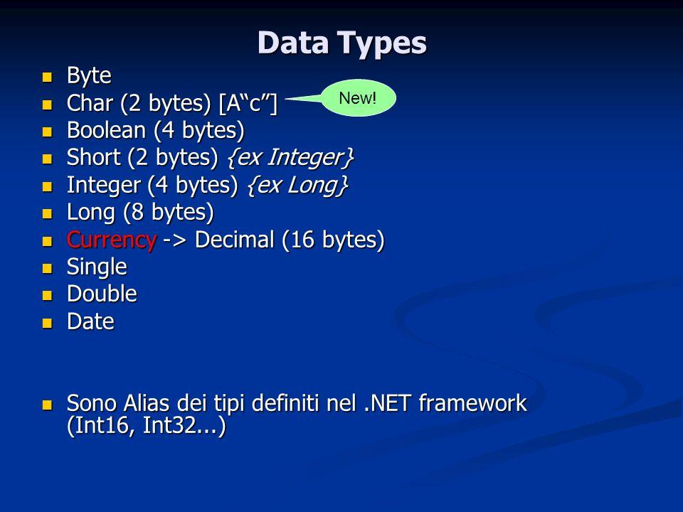 Data Types Byte Byte Char (2 bytes) [Ac] Char (2 bytes) [Ac] Boolean (4 bytes) Boolean (4 bytes) Short (2 bytes) {ex Integer} Short (2 bytes) {ex Inte