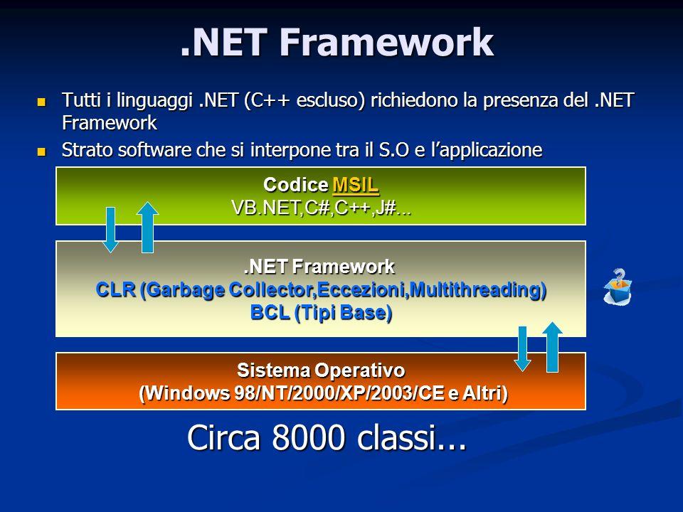 .NET Framework Tutti i linguaggi.NET (C++ escluso) richiedono la presenza del.NET Framework Tutti i linguaggi.NET (C++ escluso) richiedono la presenza