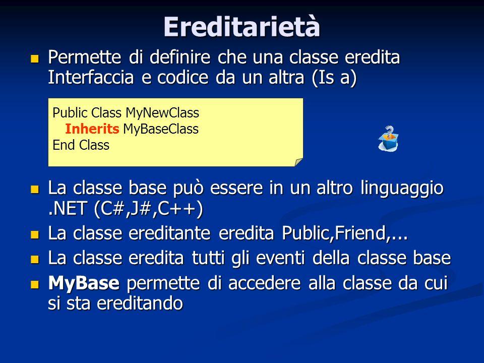 Ereditarietà Permette di definire che una classe eredita Interfaccia e codice da un altra (Is a) Permette di definire che una classe eredita Interfacc