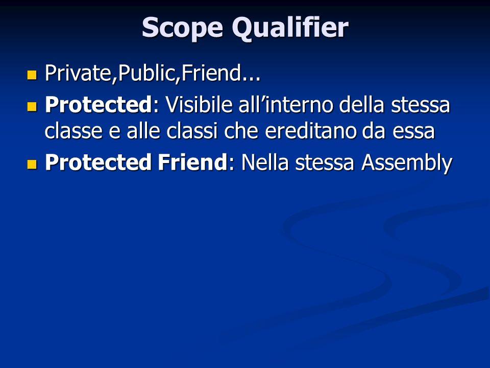 Scope Qualifier Private,Public,Friend... Private,Public,Friend... Protected: Visibile allinterno della stessa classe e alle classi che ereditano da es