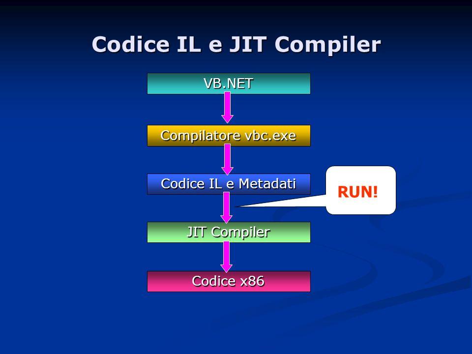 Codice IL e JIT Compiler VB.NET Compilatore vbc.exe Codice IL e Metadati JIT Compiler Codice x86 RUN!