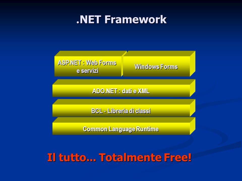 . NET Framework Common Language Runtime BCL - Libreria di classi ADO.NET : dati e XML ASP.NET : Web Forms e servizi Windows Forms Il tutto... Totalmen