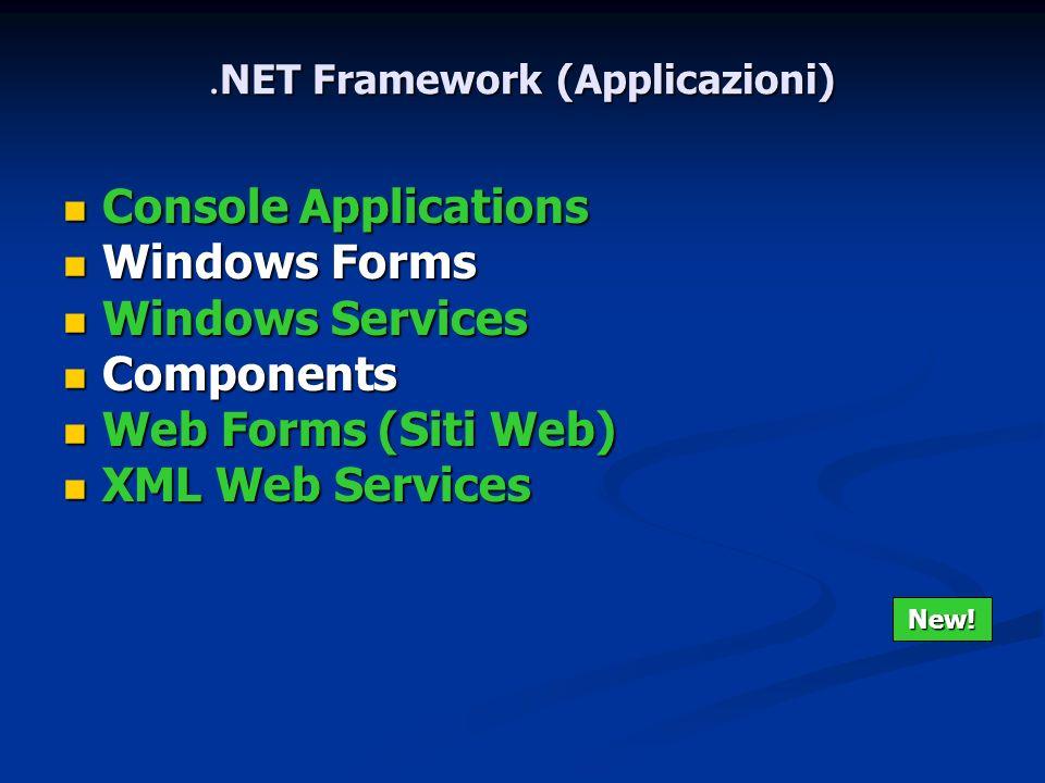 . NET Framework (Applicazioni) Console Applications Console Applications Windows Forms Windows Forms Windows Services Windows Services Components Comp