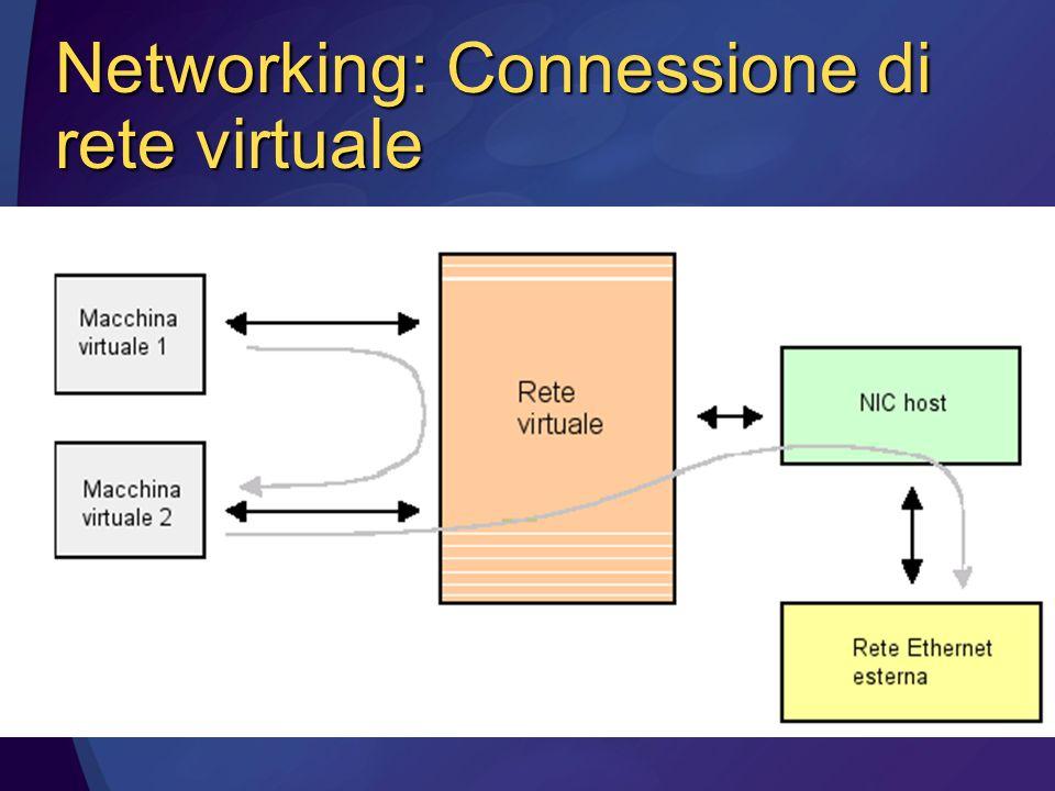 Networking: Connessione di rete virtuale