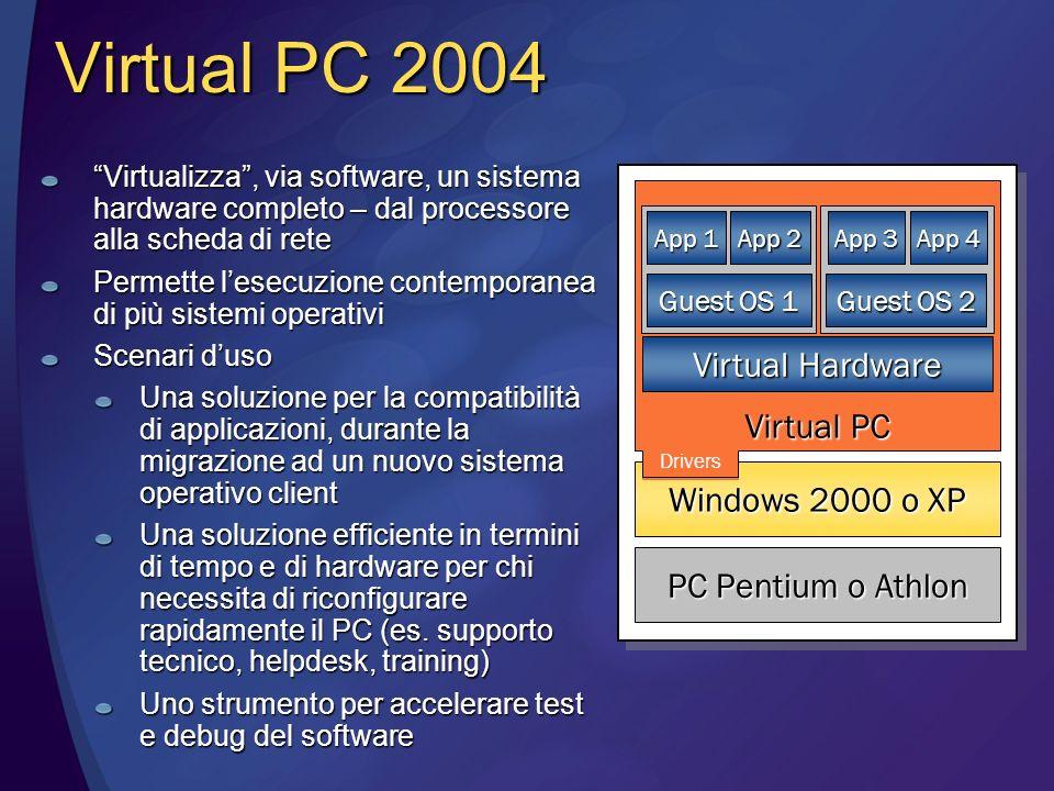 Virtual PC 2004 Virtualizza, via software, un sistema hardware completo – dal processore alla scheda di rete Permette lesecuzione contemporanea di più sistemi operativi Scenari duso Una soluzione per la compatibilità di applicazioni, durante la migrazione ad un nuovo sistema operativo client Una soluzione efficiente in termini di tempo e di hardware per chi necessita di riconfigurare rapidamente il PC (es.