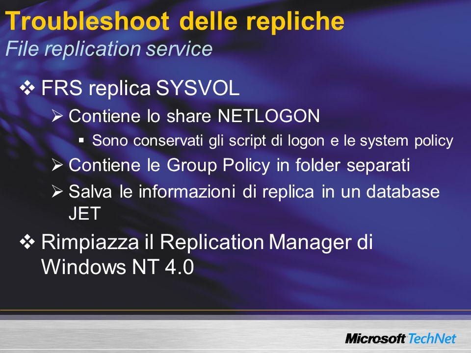 Troubleshoot delle repliche File replication service FRS replica SYSVOL Contiene lo share NETLOGON Sono conservati gli script di logon e le system policy Contiene le Group Policy in folder separati Salva le informazioni di replica in un database JET Rimpiazza il Replication Manager di Windows NT 4.0