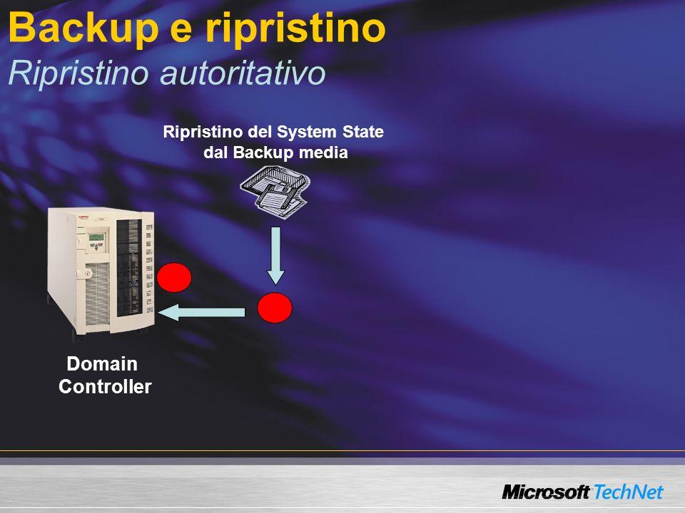 Backup e ripristino Ripristino autoritativo Domain Controller Ripristino del System State dal Backup media
