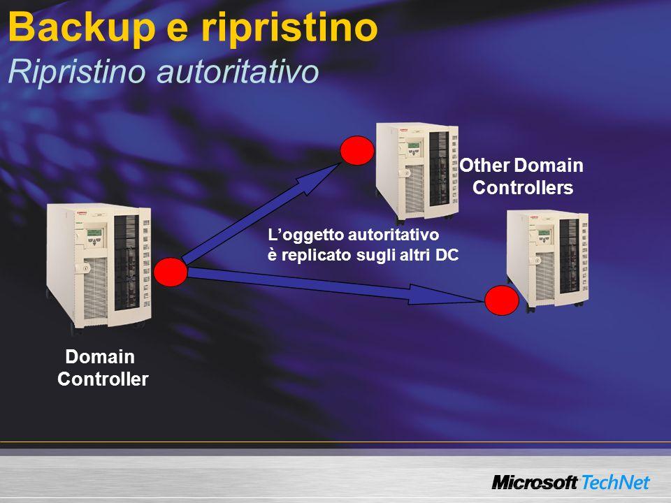Backup e ripristino Ripristino autoritativo Domain Controller Other Domain Controllers Loggetto autoritativo è replicato sugli altri DC