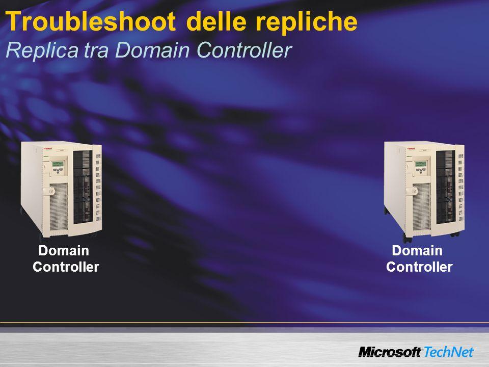 Troubleshoot delle repliche Replica tra Domain Controller Domain Controller Domain Controller Replica di Directory Oggetti (user, computer, ecc.)