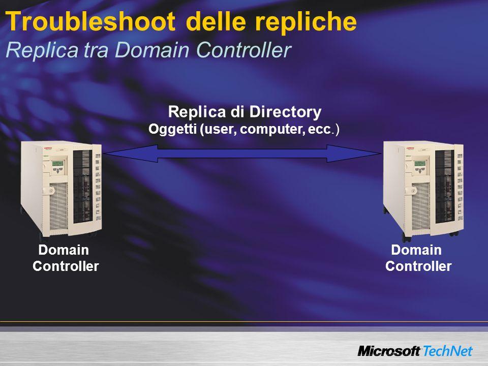 Backup e ripristino Ripristino autoritativo Domain Controller Backup del System State