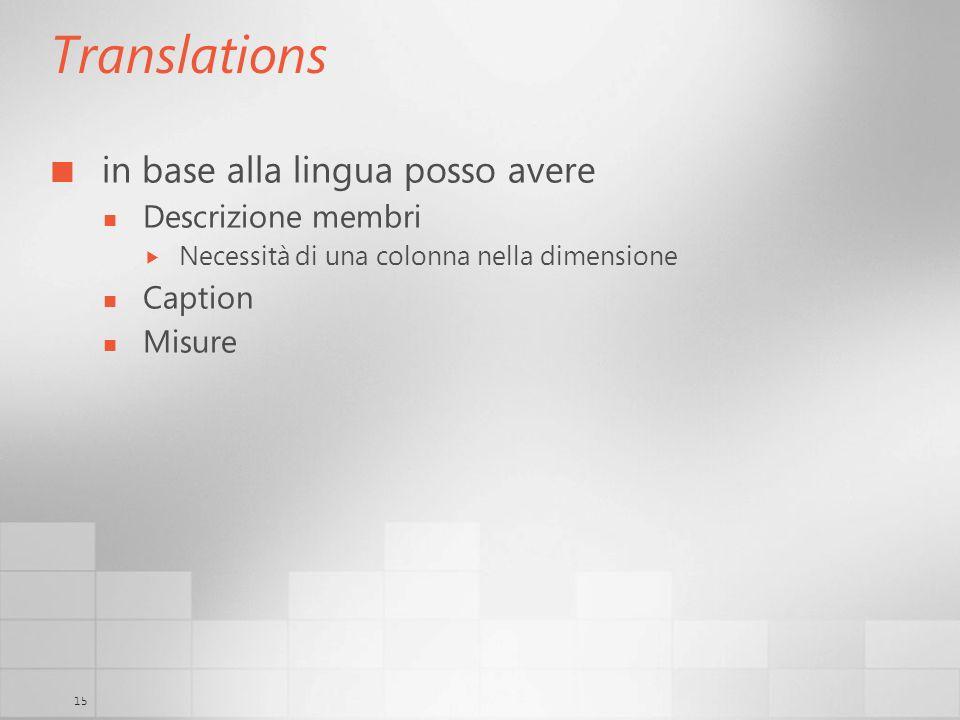 15 Translations in base alla lingua posso avere Descrizione membri Necessità di una colonna nella dimensione Caption Misure
