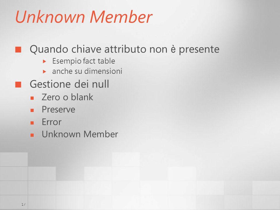 17 Unknown Member Quando chiave attributo non è presente Esempio fact table anche su dimensioni Gestione dei null Zero o blank Preserve Error Unknown