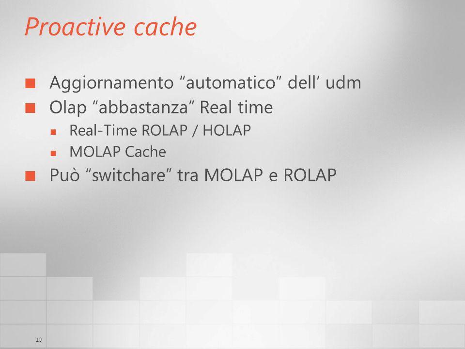19 Proactive cache Aggiornamento automatico dell udm Olap abbastanza Real time Real-Time ROLAP / HOLAP MOLAP Cache Può switchare tra MOLAP e ROLAP