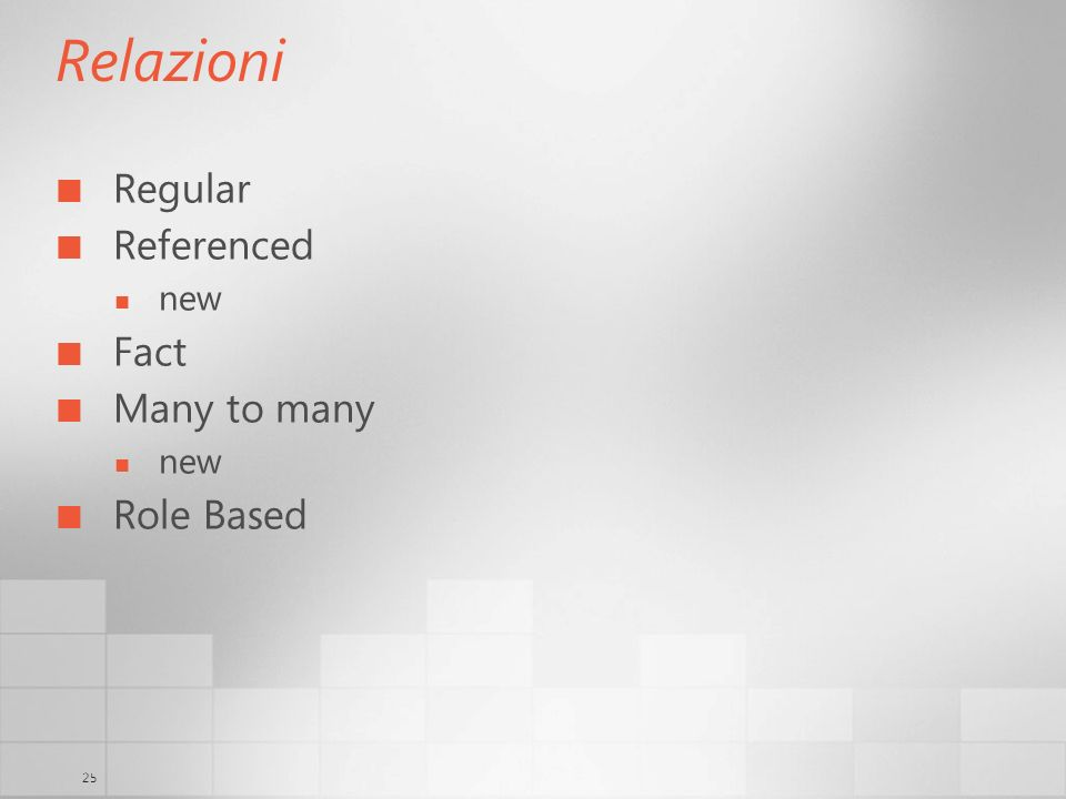 25 Relazioni Regular Referenced new Fact Many to many new Role Based