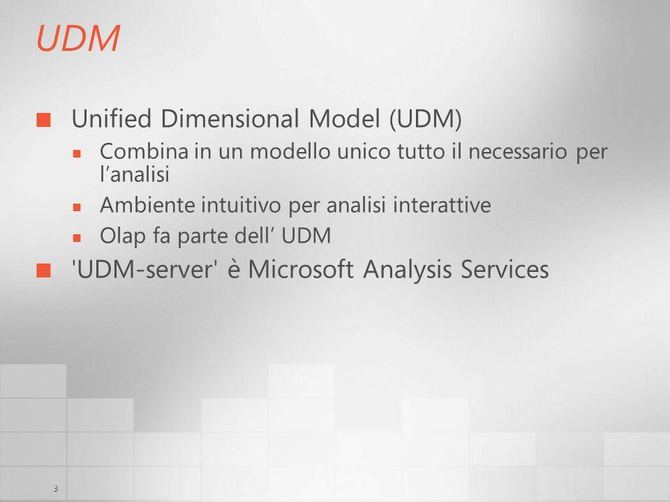 3 UDM Unified Dimensional Model (UDM) Combina in un modello unico tutto il necessario per lanalisi Ambiente intuitivo per analisi interattive Olap fa