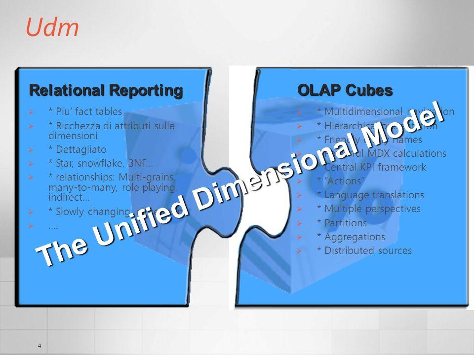 4 Udm * Multidimensional navigation * Hierarchical presentation * Friendly entity names * Powerful MDX calculations * Central KPI framework * Actions