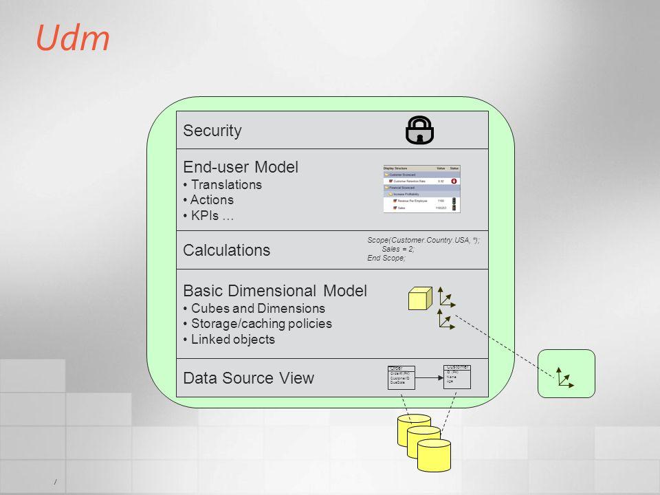 8 Strumenti Tool completo e integrato per lo sviluppo di applicazioni di BI Non solo AS: OLAP, DM, SSIS,Reporting….