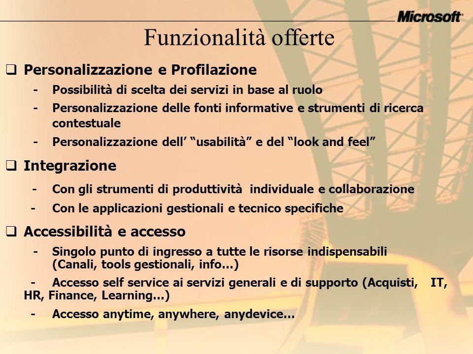 Funzionalità offerte Personalizzazione e Profilazione -Possibilità di scelta dei servizi in base al ruolo -Personalizzazione delle fonti informative e