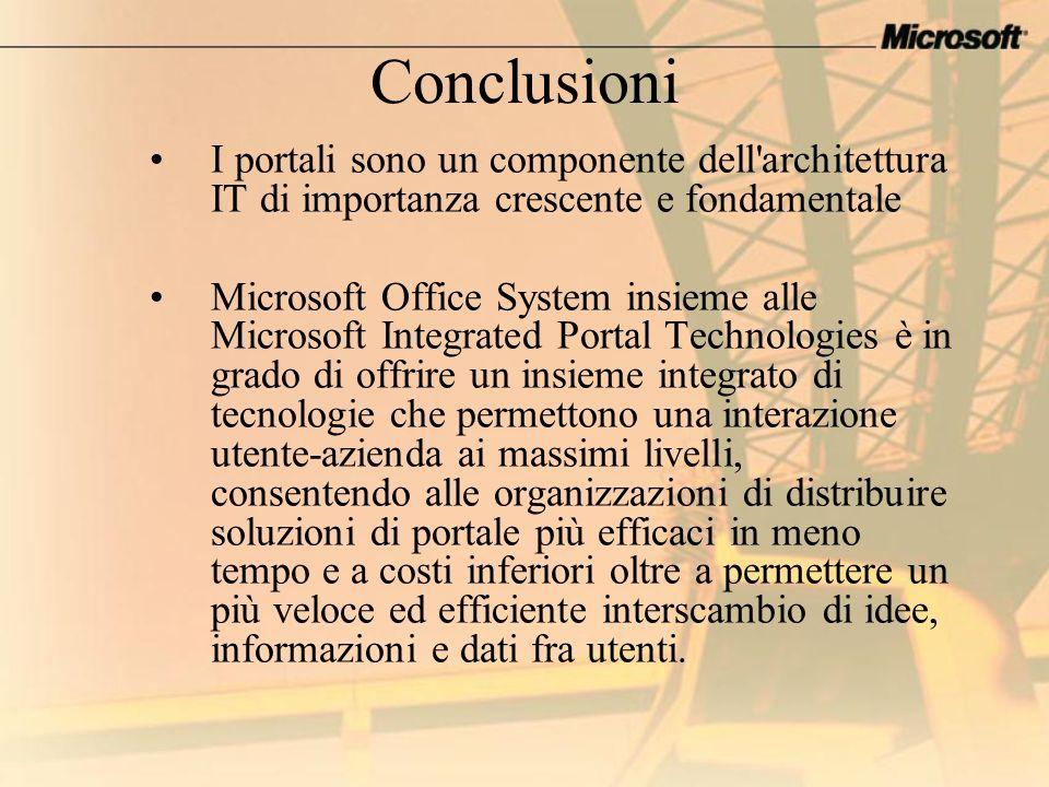 Conclusioni I portali sono un componente dell'architettura IT di importanza crescente e fondamentale Microsoft Office System insieme alle Microsoft In