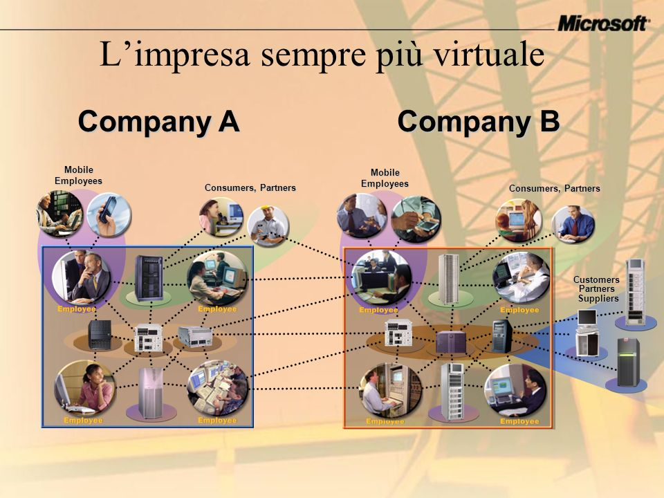 Microsoft Integrated Portal Technologies.
