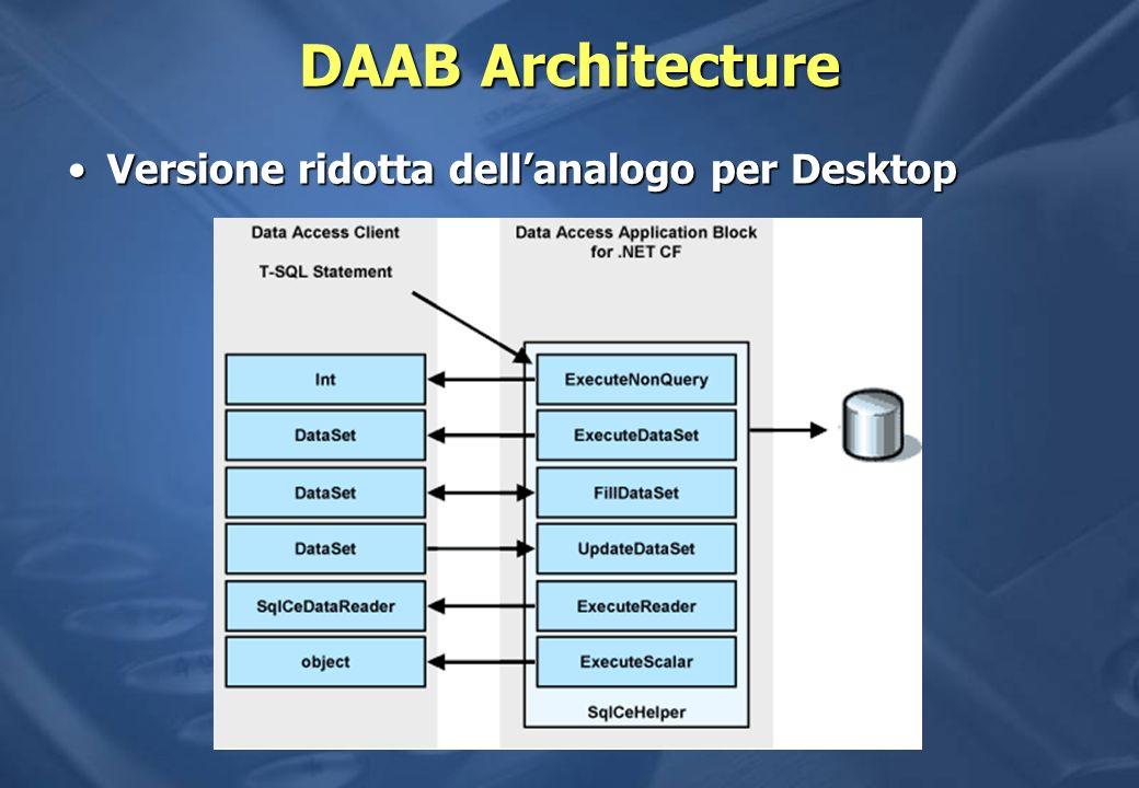 DAAB Architecture Versione ridotta dellanalogo per DesktopVersione ridotta dellanalogo per Desktop