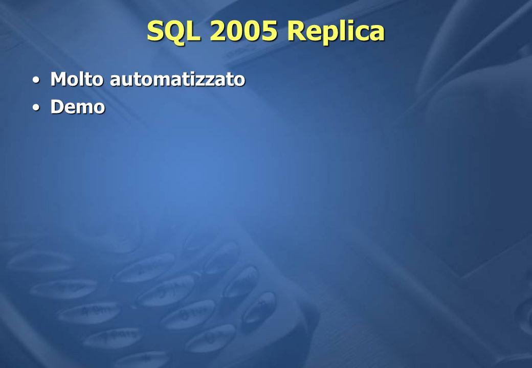 SQL 2005 Replica Molto automatizzatoMolto automatizzato DemoDemo