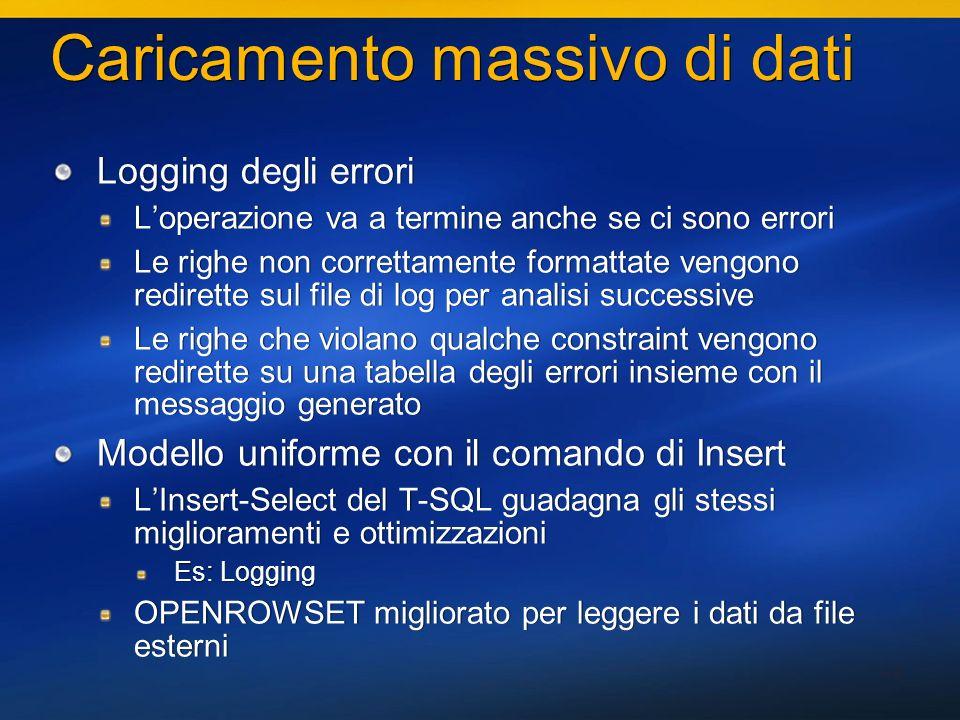 44 Caricamento massivo di dati Logging degli errori Loperazione va a termine anche se ci sono errori Le righe non correttamente formattate vengono redirette sul file di log per analisi successive Le righe che violano qualche constraint vengono redirette su una tabella degli errori insieme con il messaggio generato Modello uniforme con il comando di Insert LInsert-Select del T-SQL guadagna gli stessi miglioramenti e ottimizzazioni Es: Logging OPENROWSET migliorato per leggere i dati da file esterni Logging degli errori Loperazione va a termine anche se ci sono errori Le righe non correttamente formattate vengono redirette sul file di log per analisi successive Le righe che violano qualche constraint vengono redirette su una tabella degli errori insieme con il messaggio generato Modello uniforme con il comando di Insert LInsert-Select del T-SQL guadagna gli stessi miglioramenti e ottimizzazioni Es: Logging OPENROWSET migliorato per leggere i dati da file esterni